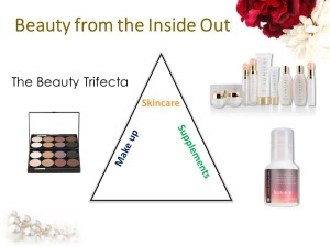 The Winning Combination for Beauty